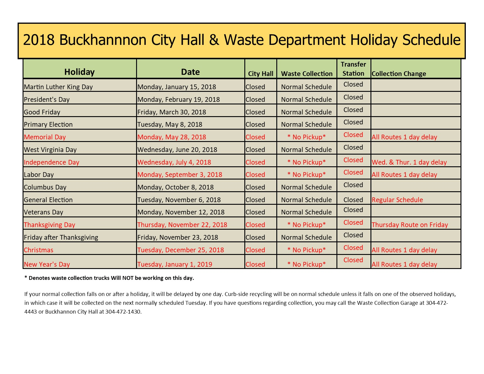 city of buckhannon » holiday schedule